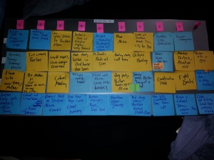 postitoutline